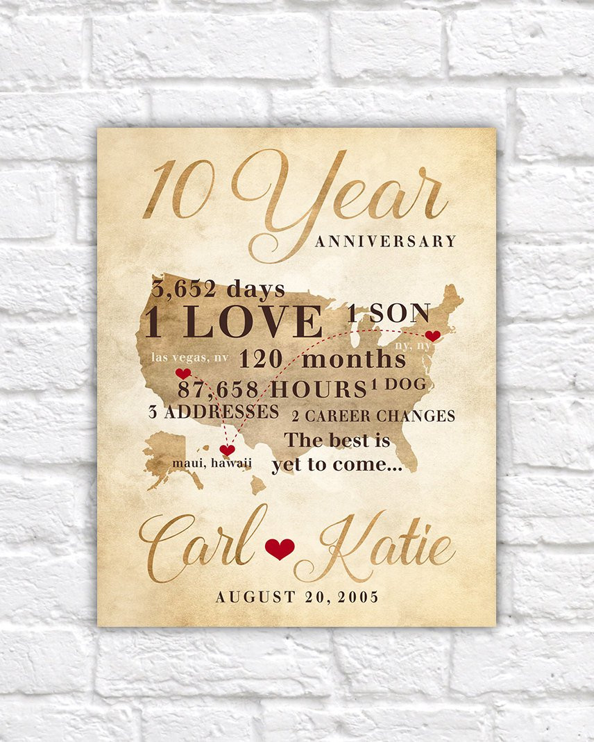 Best ideas about 10 Year Wedding Anniversary Gift Ideas . Save or Pin 10 Year Anniversary Gift Gift for Men Women His Hers 10th Now.