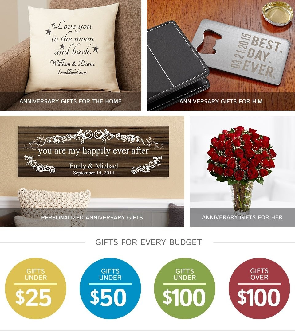 Best ideas about 10Th Anniversary Gift Ideas For Couples . Save or Pin Tenth Wedding Anniversary Gift Ideas For Her Gift Ftempo Now.
