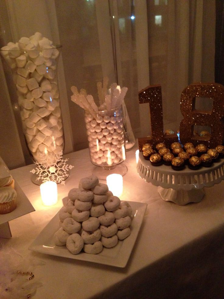 Best ideas about 18th Birthday Party Decorations . Save or Pin Surprise 18th Birthday Party Ideas Now.