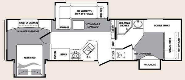Best ideas about 2 Bedroom 5Th Wheel Floor Plans . Save or Pin 2 Bedroom Fifth Wheel Floor Plans – Floor Matttroy Now.