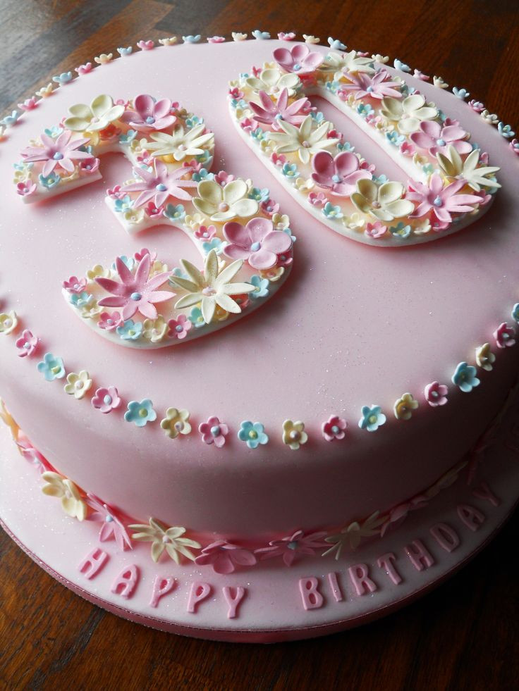 Best ideas about 30th Birthday Cake . Save or Pin 30th Birthday Meme Wishes Quotes And Messages Now.