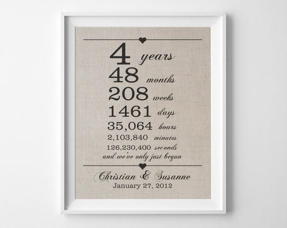 4 Year Anniversary Gift Ideas For Him  4 years to her Linen Anniversary Print 4th Wedding