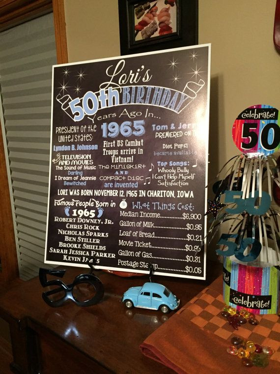 Best ideas about 50th Birthday Gifts For Men . Save or Pin 20 Amazing 50th Birthday Ideas for Men and Women – OddMeNot Now.