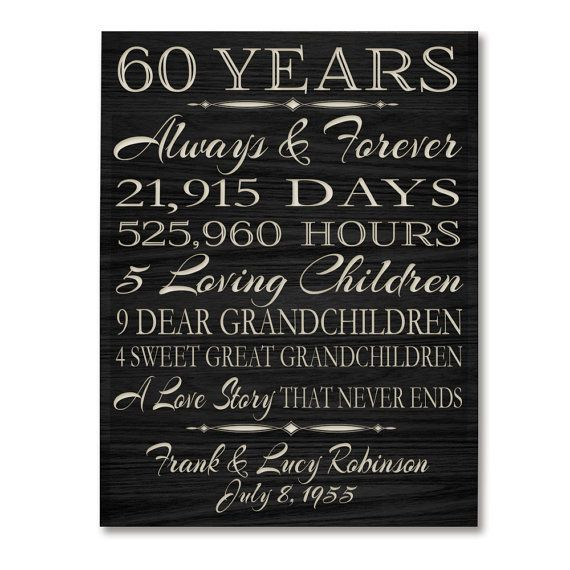 60 Wedding Anniversary Gift Ideas  Gift Ideas For 60Th Wedding Anniversary – Gift Ftempo