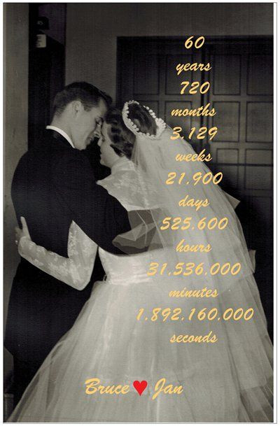 60 Wedding Anniversary Gift Ideas  25 best ideas about 60th Anniversary on Pinterest