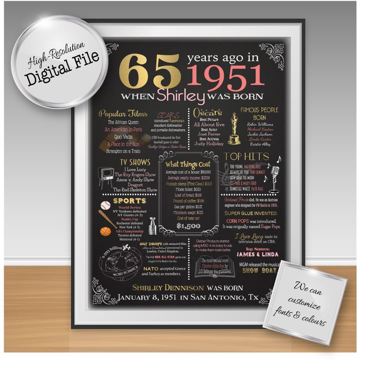 Best ideas about 65Th Birthday Gift Ideas For Dad . Save or Pin 15 Best images about 65th Birthday on Pinterest Now.