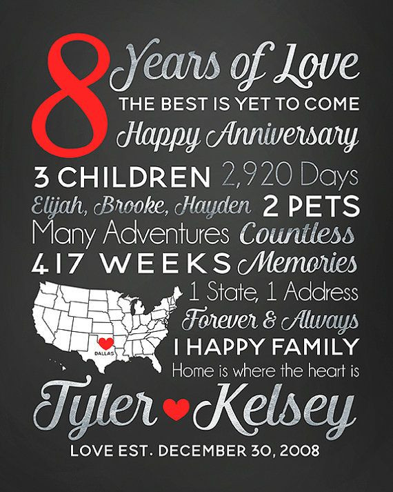 8 Year Anniversary Gift Ideas  25 best ideas about 2 Year Anniversary on Pinterest