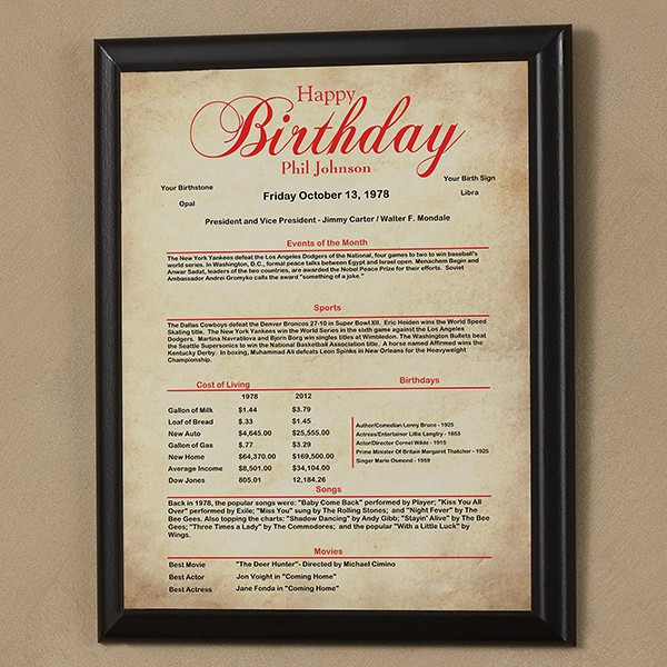 80Th Birthday Gift Ideas For Dad  80th Birthday Invitations 80th Birthday Ideas