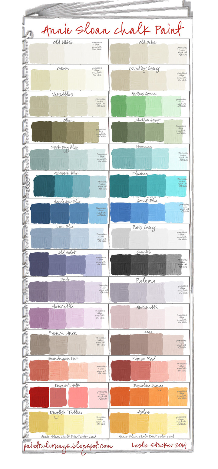 Best ideas about Annie Sloan Paint Colors . Save or Pin Lilyfield Life Annie Sloan Chalk Paint Inspiration Now.