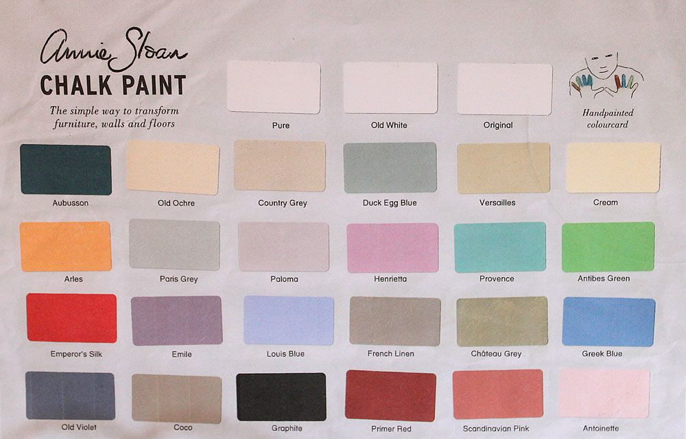 Best ideas about Annie Sloan Paint Colors . Save or Pin Wydeven Designs Before and After Annie Sloan Chalk Now.