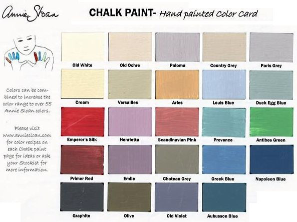 Best ideas about Annie Sloan Paint Colors . Save or Pin Wydeven Designs UPDATE Annie Sloan Chalk Paint Project Now.