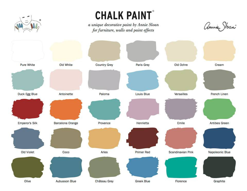 Best ideas about Annie Sloan Paint Colors . Save or Pin Chalk Paint order here Now.
