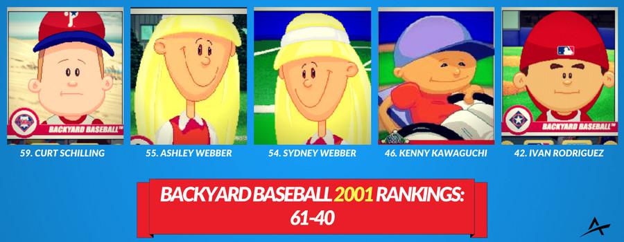 Best ideas about Backyard Baseball Players . Save or Pin Backyard Baseball 2001 Draftkings Price Guide Part 1 Now.