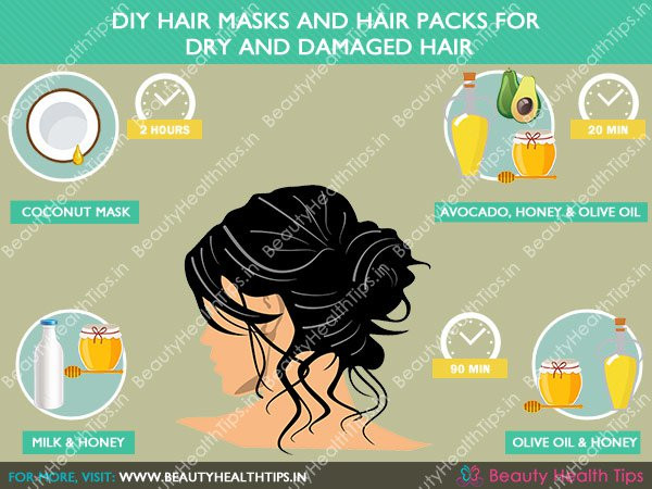 Best Hair Mask For Damaged Hair DIY  Hinditips for DIY hair masks and hair packs for dry and