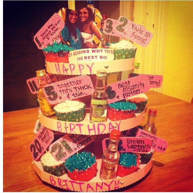 Bff Birthday Gift Ideas  21st birthday t for my big 21 reasons why you re my