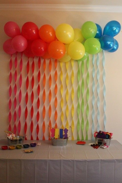 Best ideas about Birthday Wall Decorations . Save or Pin 17 Best ideas about Streamer Wall on Pinterest Now.