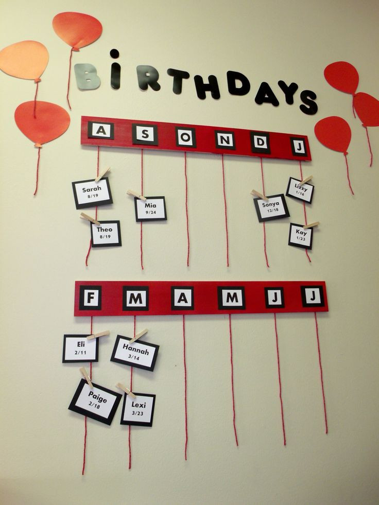 Best ideas about Birthday Wall Decorations . Save or Pin Classroom Wall Decoration Ideas For High School Now.