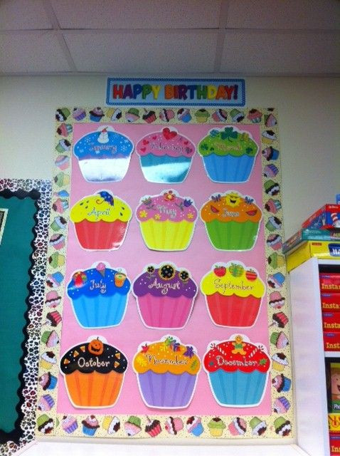 Best ideas about Birthday Wall Decorations . Save or Pin Best 25 Birthday wall ideas on Pinterest Now.