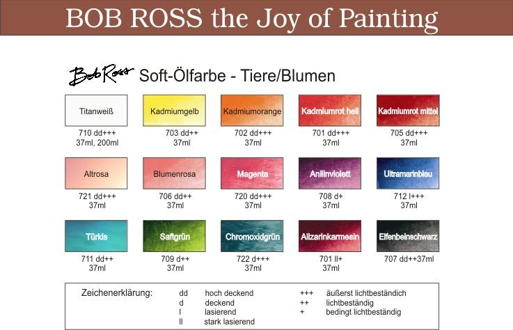 Best ideas about Bob Ross Paint Colors . Save or Pin Color Shop Austria Osmo Adler Bob Ross Bob Ross Now.