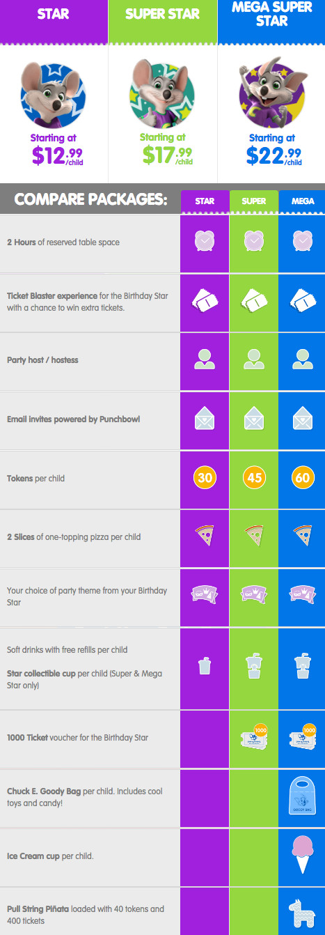 Chuck E Cheese Birthday Party Prices  Chuck E Cheese's Birthday Planning Guide