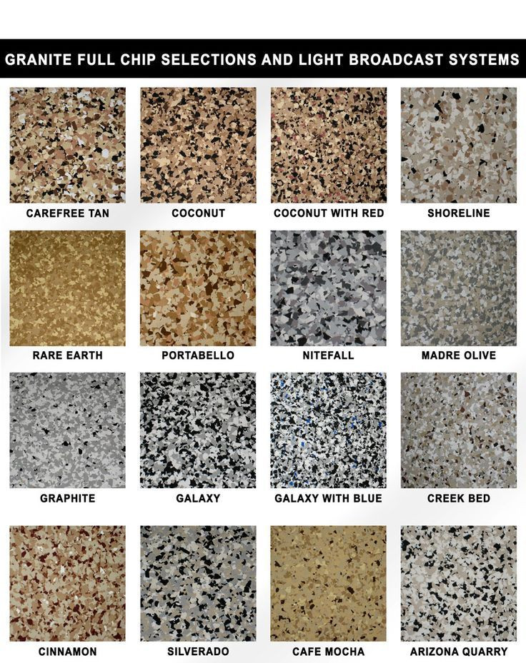 Best ideas about Concrete Paint Colors . Save or Pin Epoxy flake color chart Now.