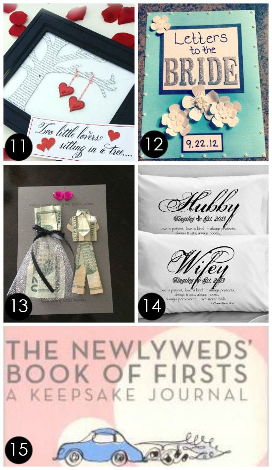 Best ideas about Couple Shower Gift Ideas . Save or Pin Best 25 Couples shower ts ideas on Pinterest Now.