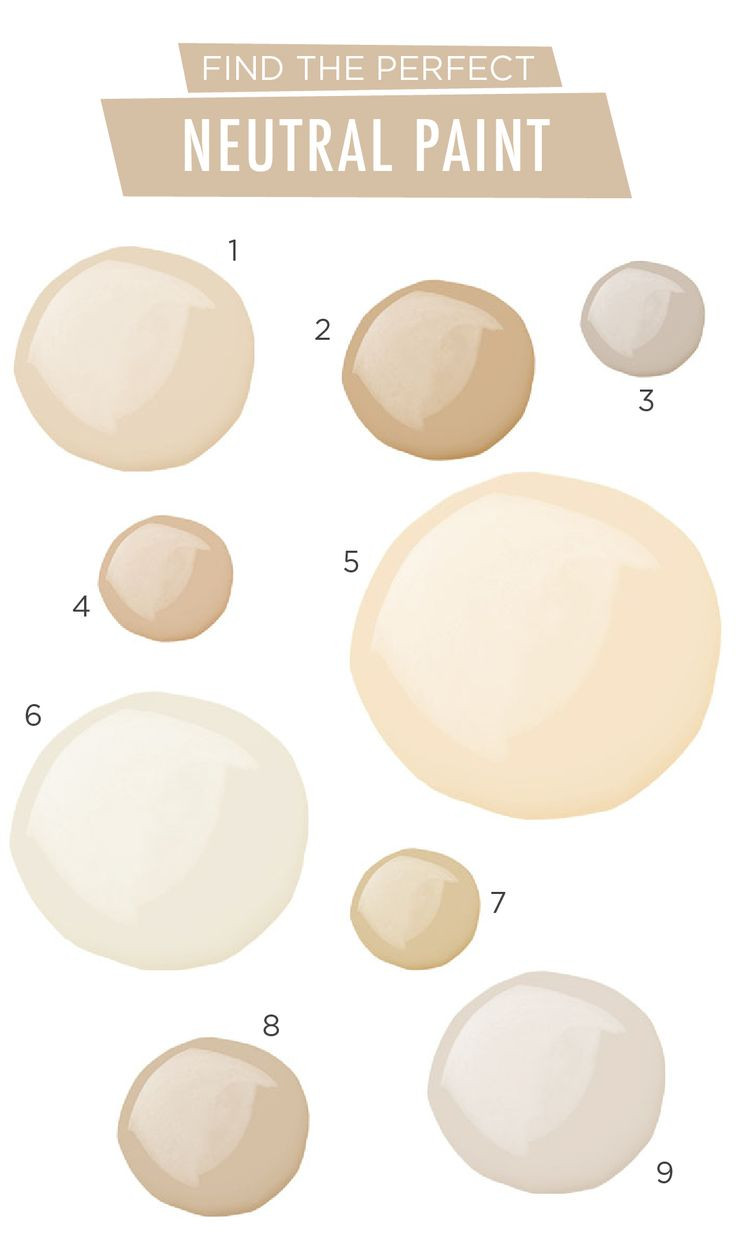Best ideas about Cream Paint Colors . Save or Pin 74 best kitchen remodel images on Pinterest Now.