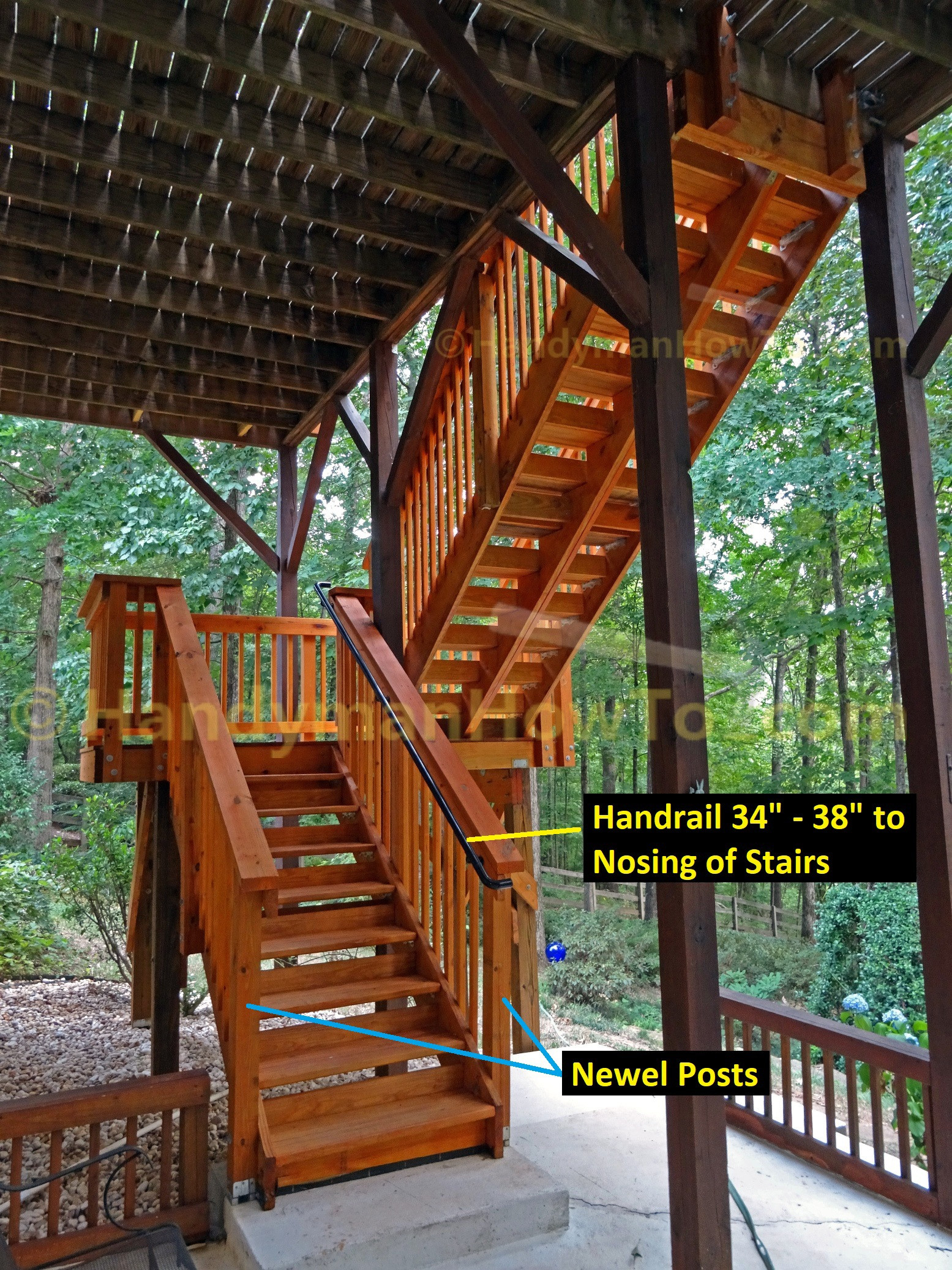 Best ideas about Deck Stairs Code . Save or Pin How to Build Code pliant Deck Railing Now.