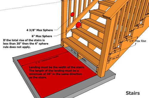 Best ideas about Deck Stairs Code . Save or Pin Deck Building Deck Building Handrail Now.