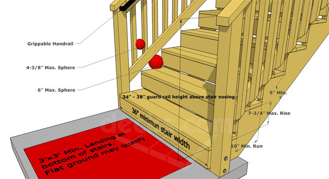 Best ideas about Deck Stairs Code . Save or Pin Decks How To Build A Deck Stairs & Steps Now.