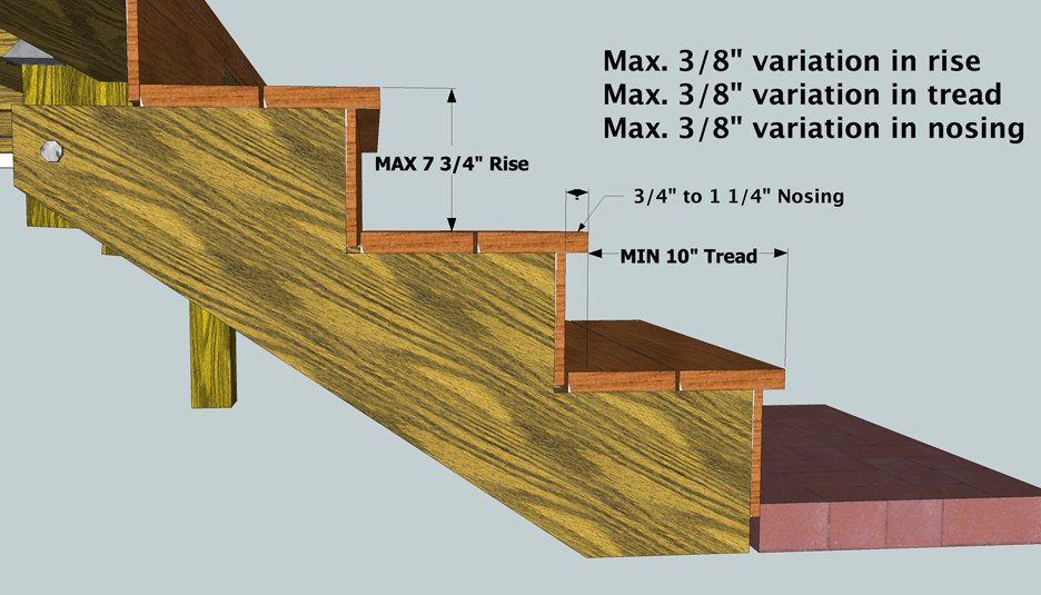 Best ideas about Deck Stairs Code . Save or Pin Deck stairs building code Now.