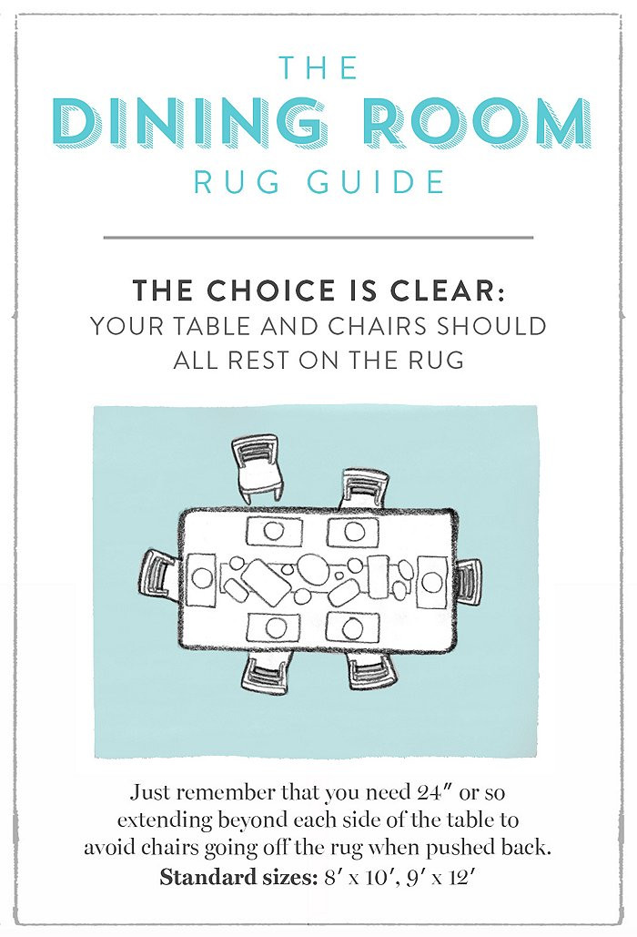 Best ideas about Dining Room Rug Size . Save or Pin How to Choose the Right Size Rug – Eileen Tien – Realtor Now.