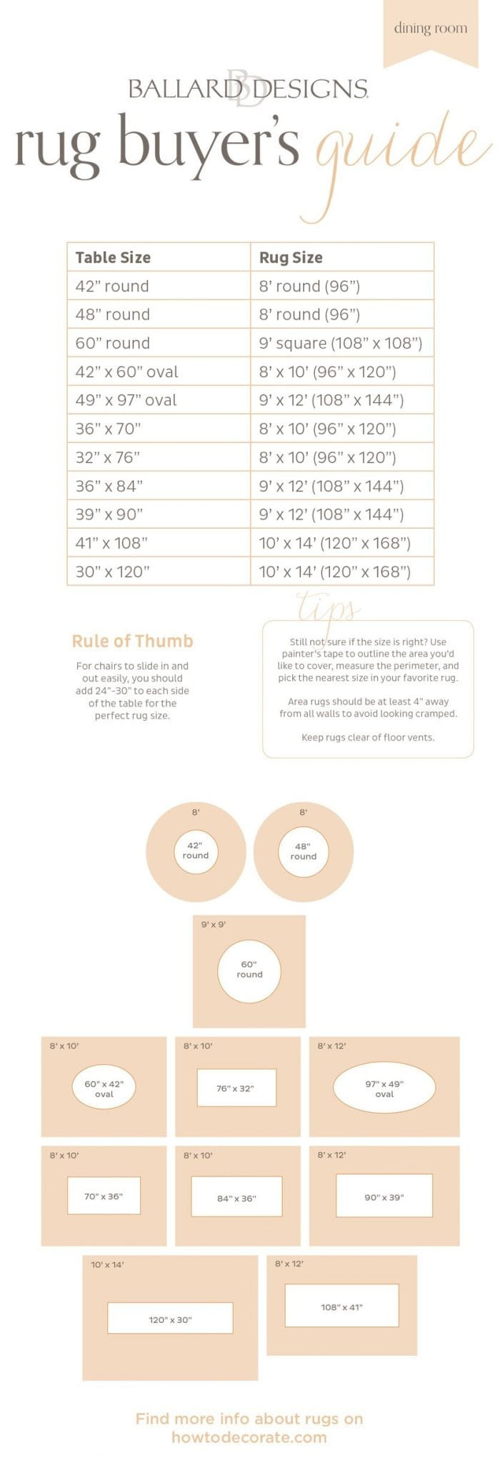 Best ideas about Dining Room Rug Size . Save or Pin Guide to Choosing a Rug Size How To Decorate Now.