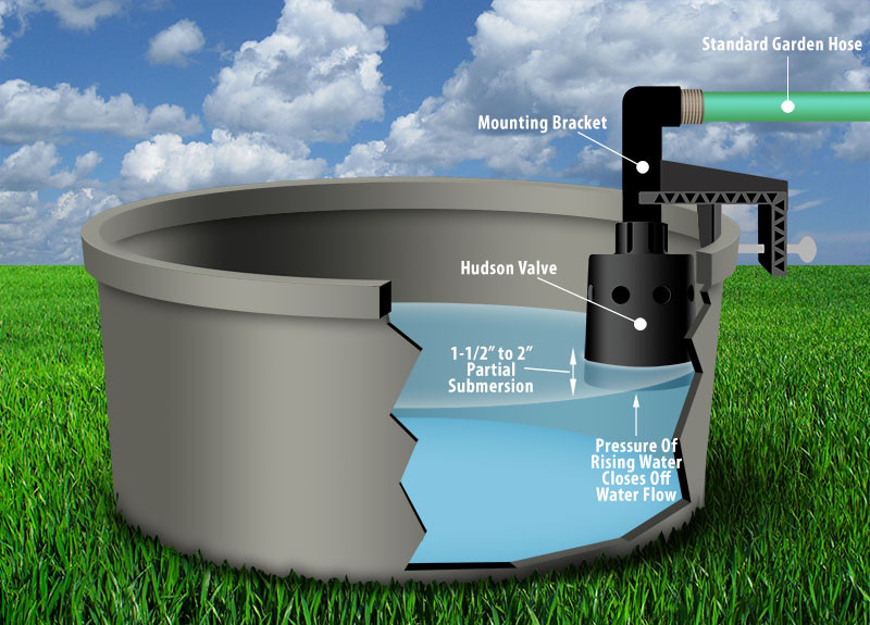 Best ideas about DIY Automatic Dog Waterer . Save or Pin DIY Automatic Pet Water Bowl Now.