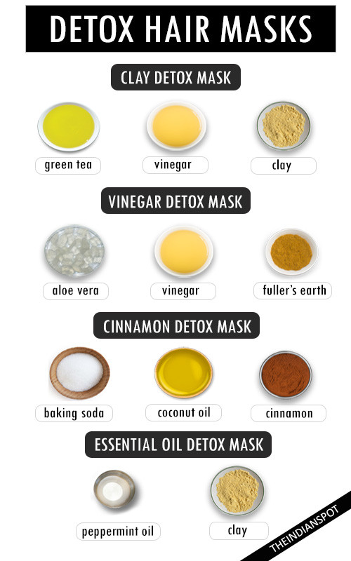 Best ideas about DIY Hair Growth Mask . Save or Pin 5 BEST DIY DETOX HAIR MASK RECIPES FOR BEAUTIFUL LOCKS Now.