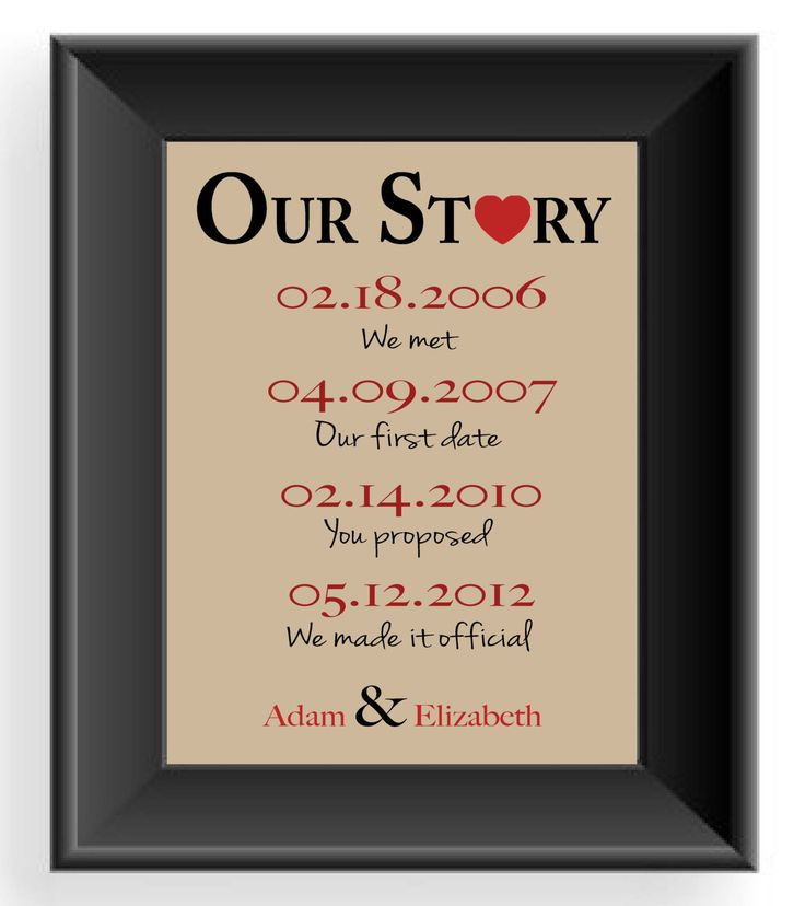 Best ideas about First Wedding Anniversary Gift Ideas . Save or Pin Valentine s Day Gift Important Dates Wedding Gift for Now.