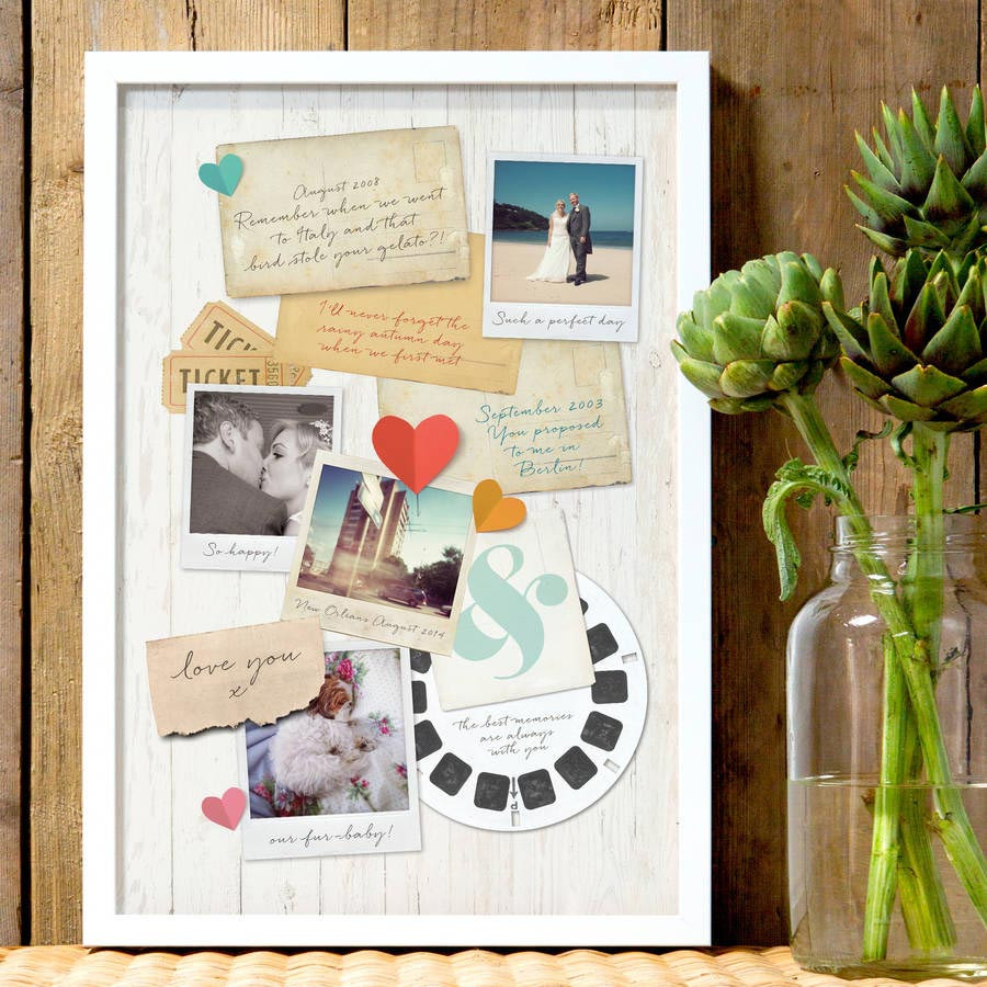 Best ideas about First Wedding Anniversary Gift Ideas . Save or Pin First Wedding Anniversary Gift Ideas Now.