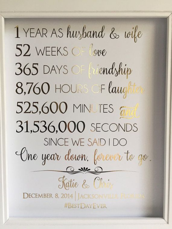 Best ideas about First Wedding Anniversary Gift Ideas . Save or Pin First 1st Anniversary Gift Anniversary Gift For Now.