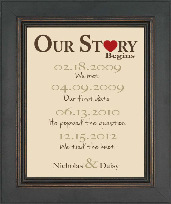 Best ideas about First Wedding Anniversary Gift Ideas . Save or Pin Valentine s Day Gift Wedding Gift for Couple by Now.