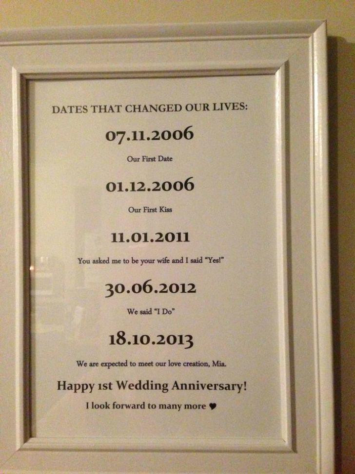 Best ideas about First Wedding Anniversary Gift Ideas . Save or Pin home improvement First wedding anniversary t for Now.