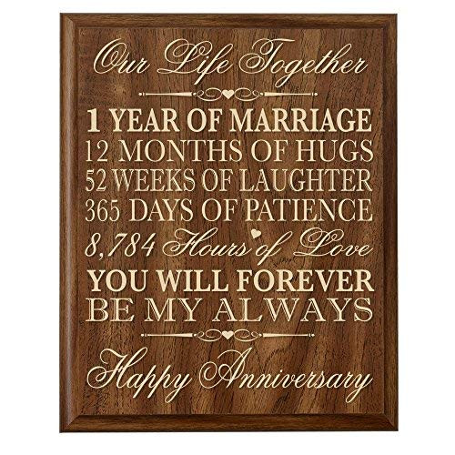 Best ideas about First Wedding Anniversary Gift Ideas . Save or Pin 1st Year Anniversary Gift Ideas Amazon Now.