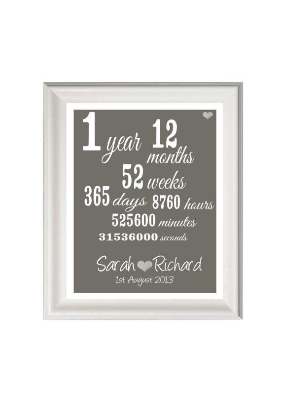 Best ideas about First Wedding Anniversary Gift Ideas . Save or Pin Wedding Anniversary Gifts Wedding Anniversary Gifts First Now.