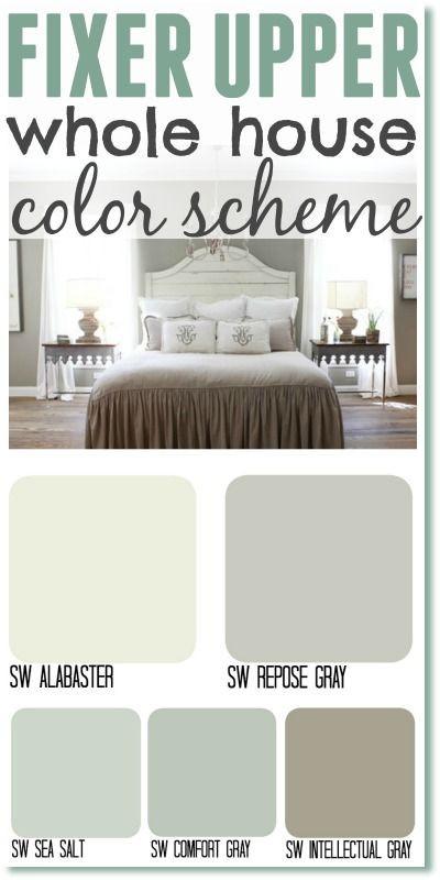 Best ideas about Fixer Upper Paint Colors . Save or Pin Fixer Upper Paint Colors Color Matches Joanna s new paint Now.