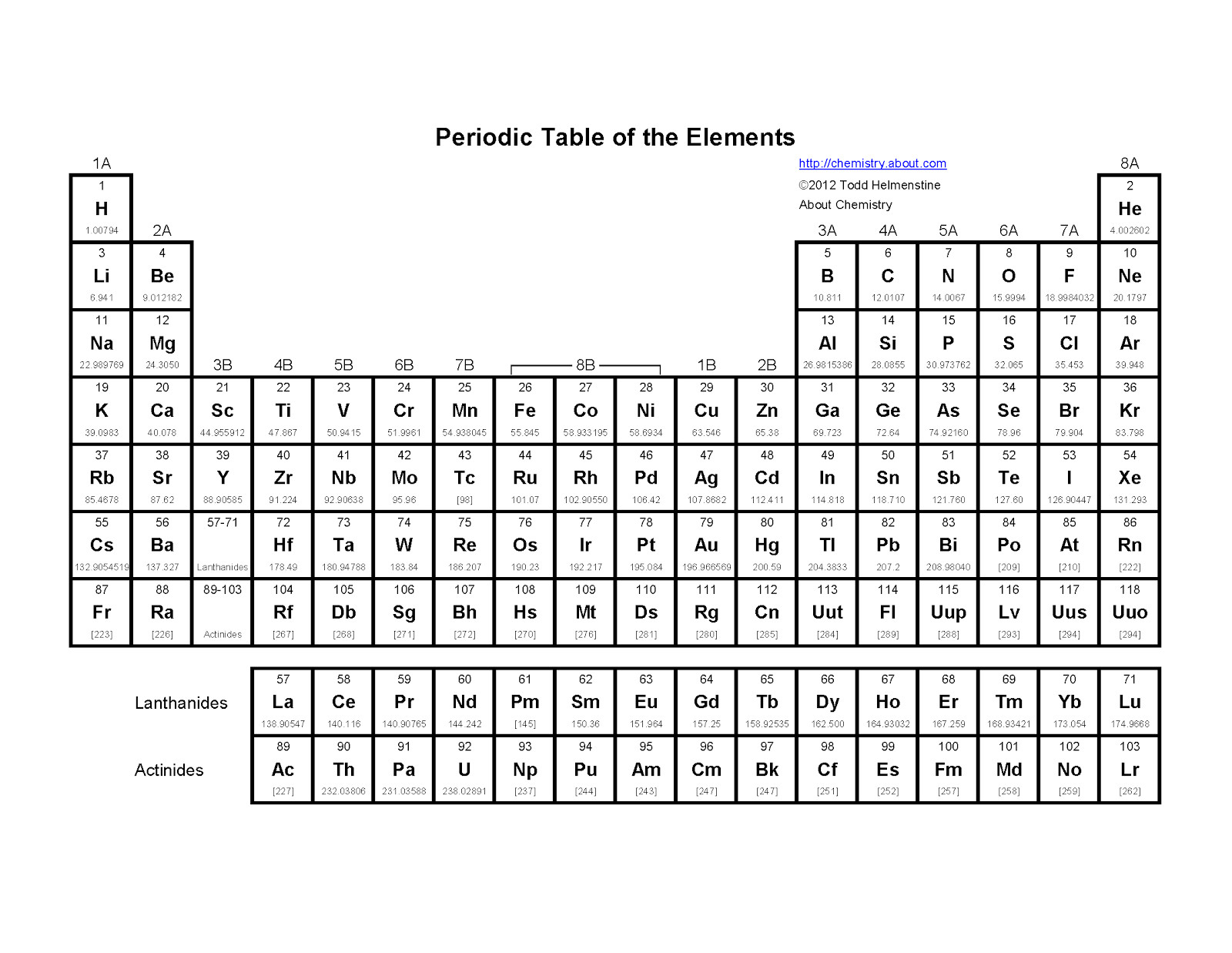 Free Periodic Table Coloring Book For Kids  Printable Periodic Table Elements With Names For Kids