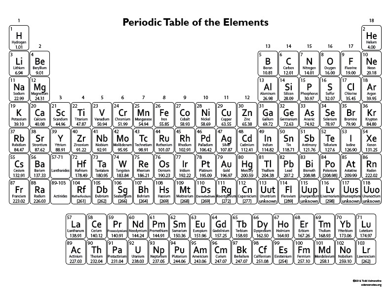 Free Periodic Table Coloring Book For Kids  printable periodic table of elements with names for kids