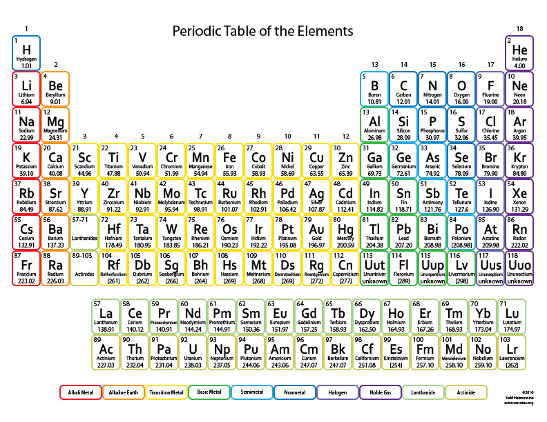 Free Periodic Table Coloring Book For Kids  Printable Periodic Tables Science Notes and Projects