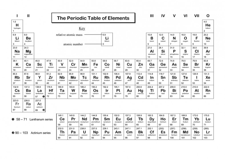 Free Periodic Table Coloring Book For Kids  coloring the periodic table worksheet fun – Learning Printable