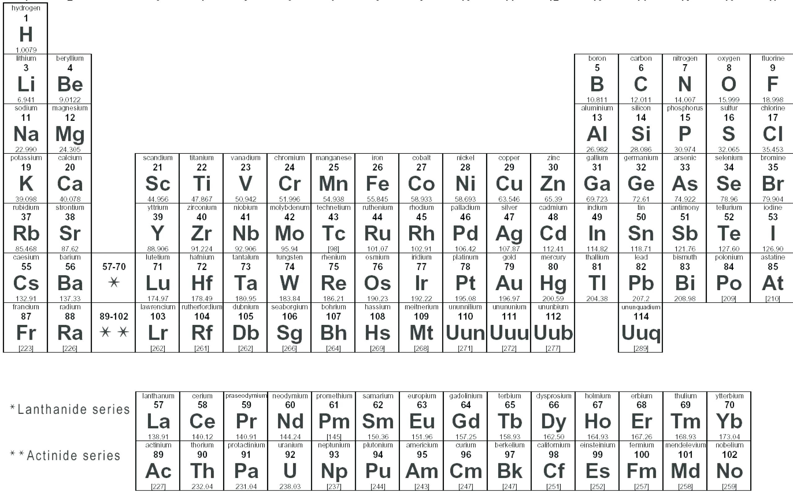 Free Periodic Table Coloring Book For Kids  Periodic Table Coloring Activity Answers