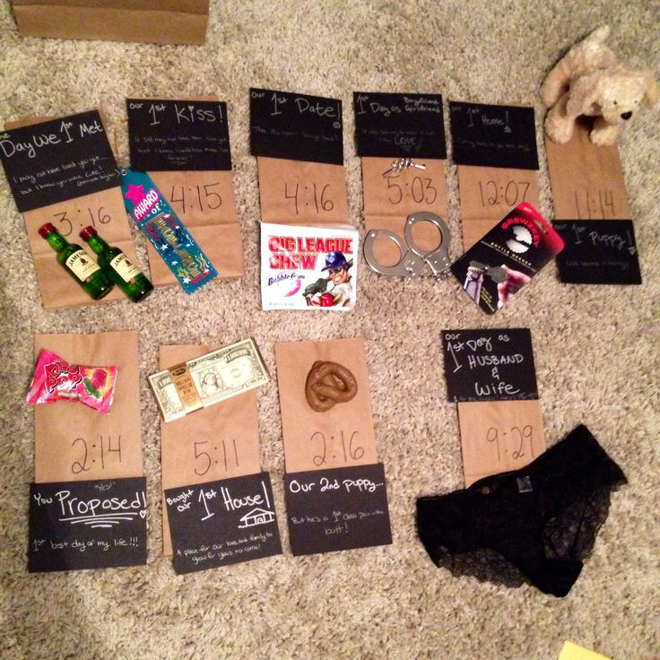 Best ideas about Fun Gift Ideas For Boyfriend . Save or Pin 17 Best images about DIY Anniversary on Pinterest Now.