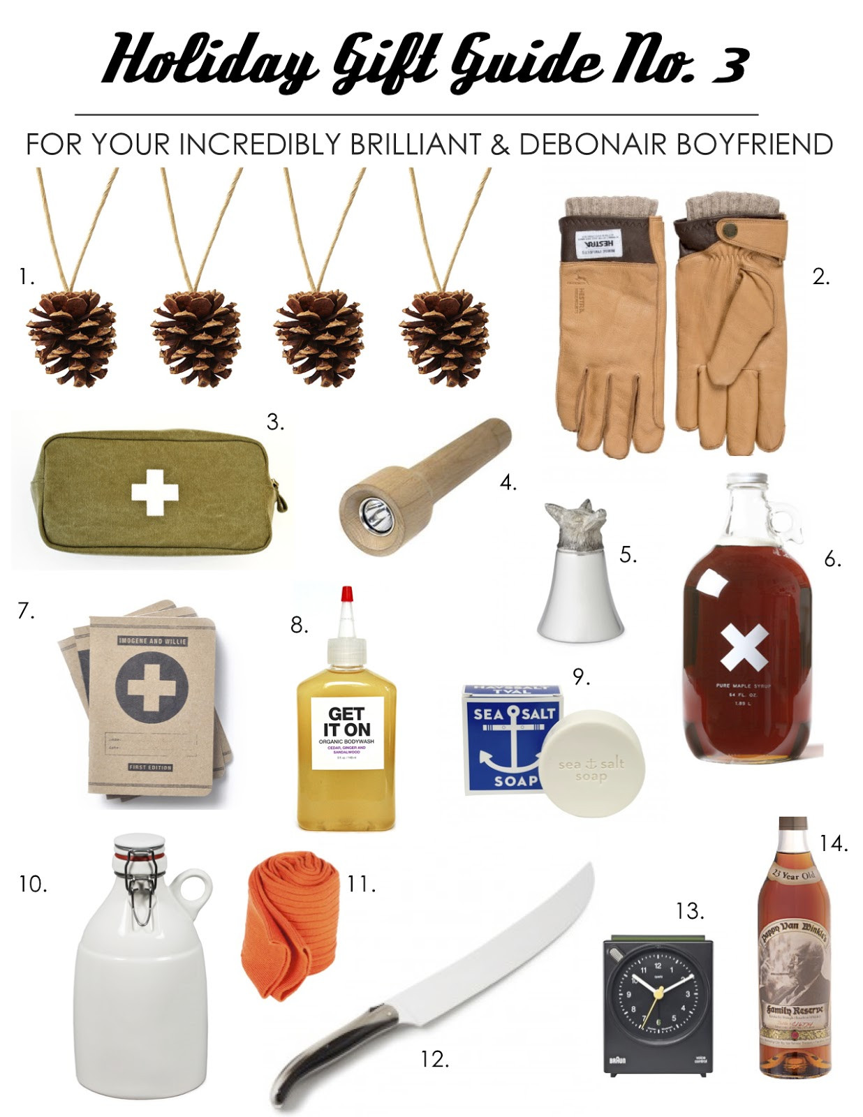 Best ideas about Gift Ideas Boyfriend . Save or Pin Gift Guide 2012 The Best Gifts for Your Boyfriend Hey Now.